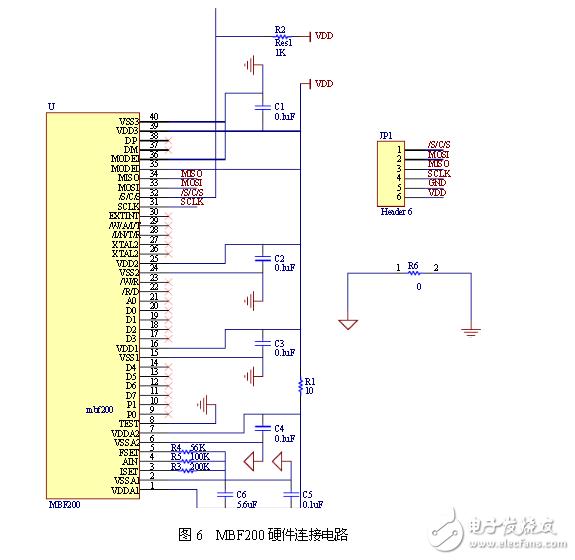 MODE[1:0]引脚是用来设定MBF200所用接口模式的,在本设计中,置MODE[1:0]为01,选定SPI传输模式。 在SPI模式当中,AIN,ISET,FEST三个接口都不会用上,但根据MBF200内部电路结构,**接电阻与地相接。 指纹数据存储模块 SPCE061A单片机与指纹识别模块的接口电路 SPCE061A单片机[10]通过串行口与指纹识别模块OM20通信[11]。SPCE061A单片机内部有一个标准全双工的通用异步接收器/发送器UART。UART的接收信号Rx和发送信号Tx分别与IOB7