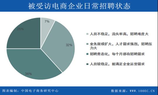 2013年中国旅行社市场竞争策略分析